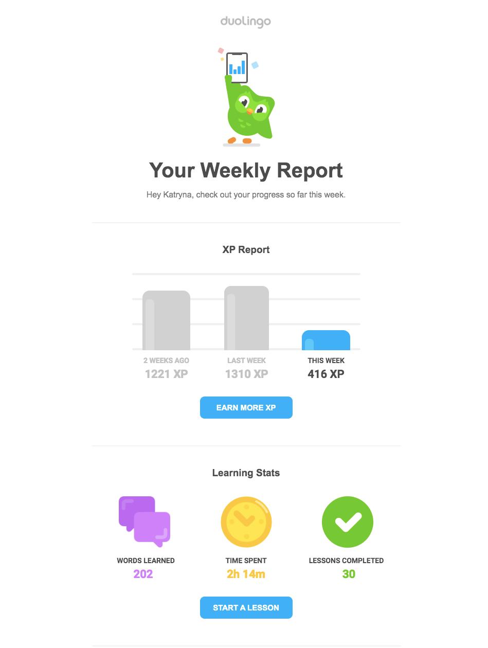 duolingo weekly progress report email  user engagement