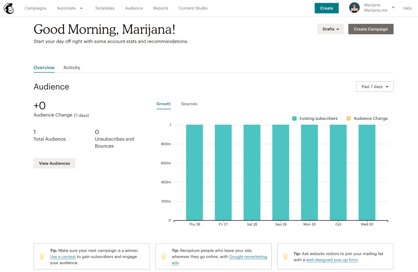mailchimp personalized dashboard metrics