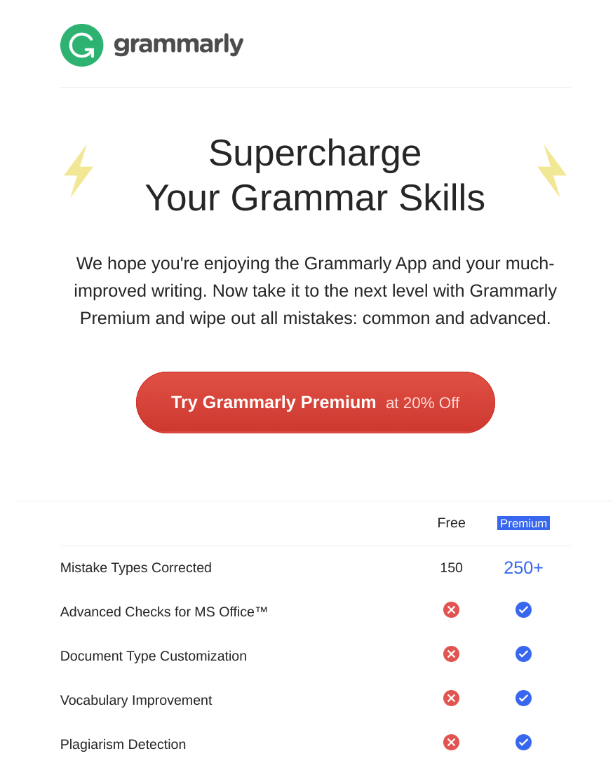grammarly user engagement paid conversion email