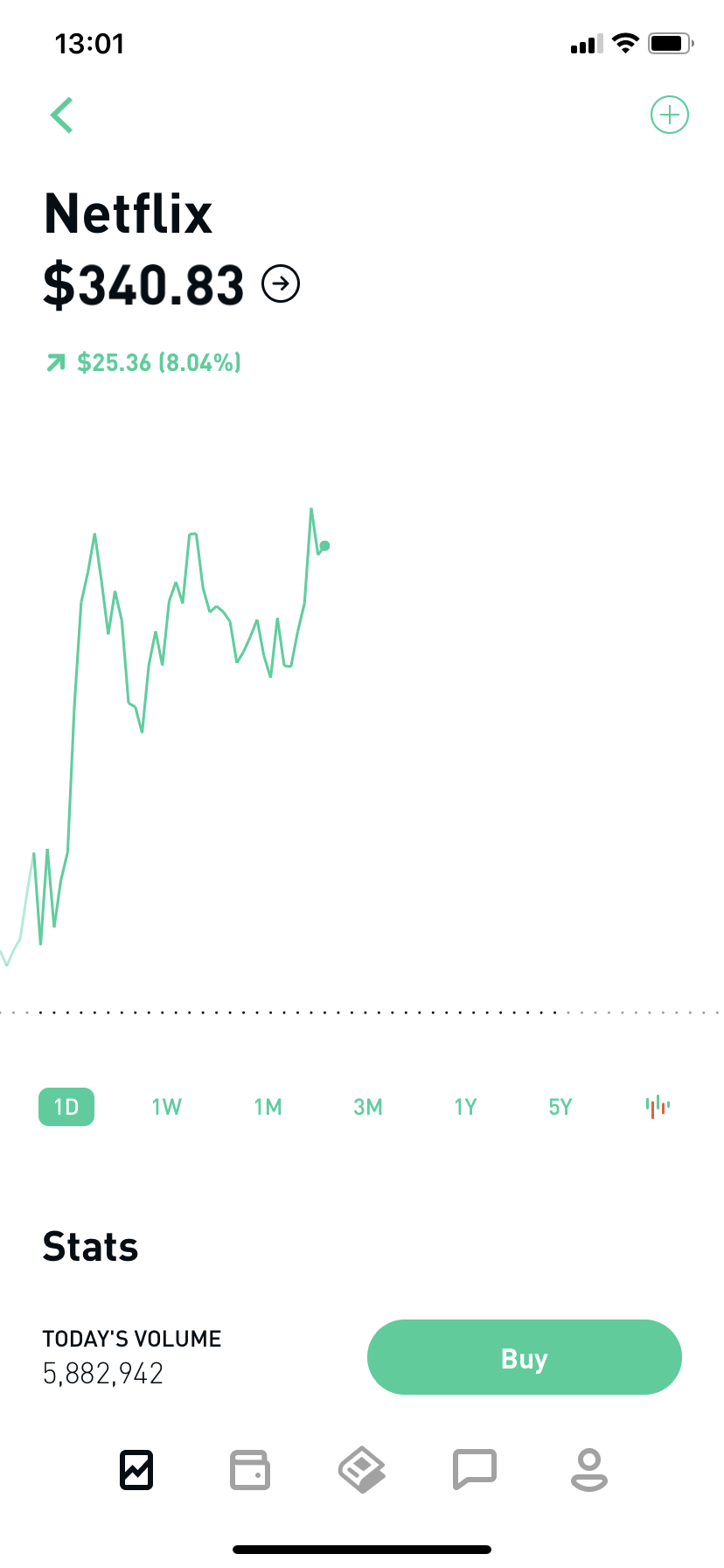 robinhood mobile app investing