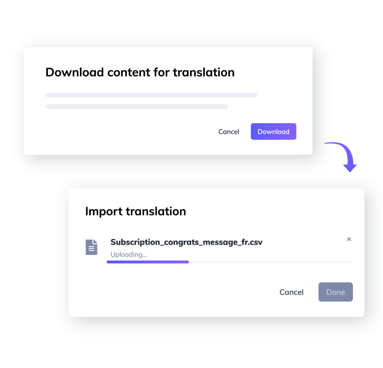 appcues localization how it works. export content for translation