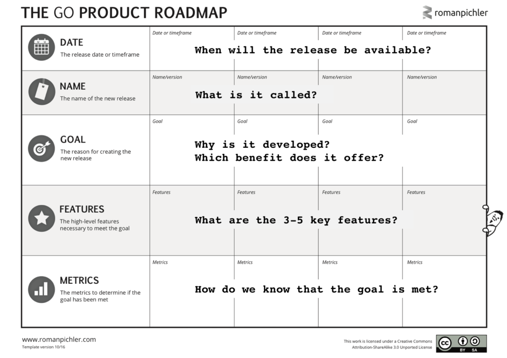 romanpichler go product roadmap example template