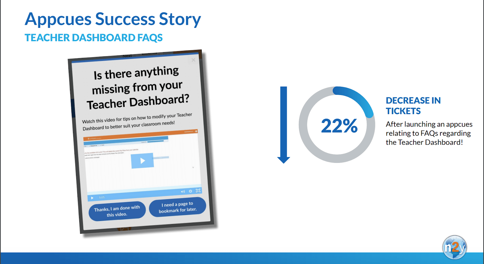 After noticing an uptick in support calls related to a new dashboard feature, n2y created a video modal to walk users through the process.