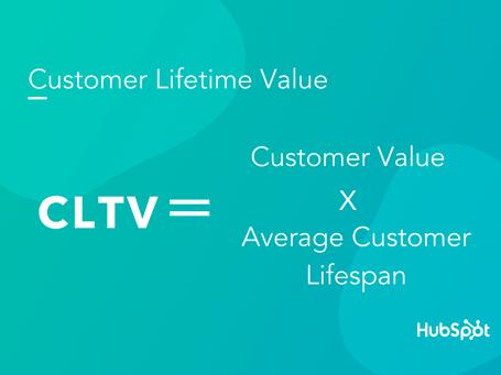 hubspot formula customer lifetime value