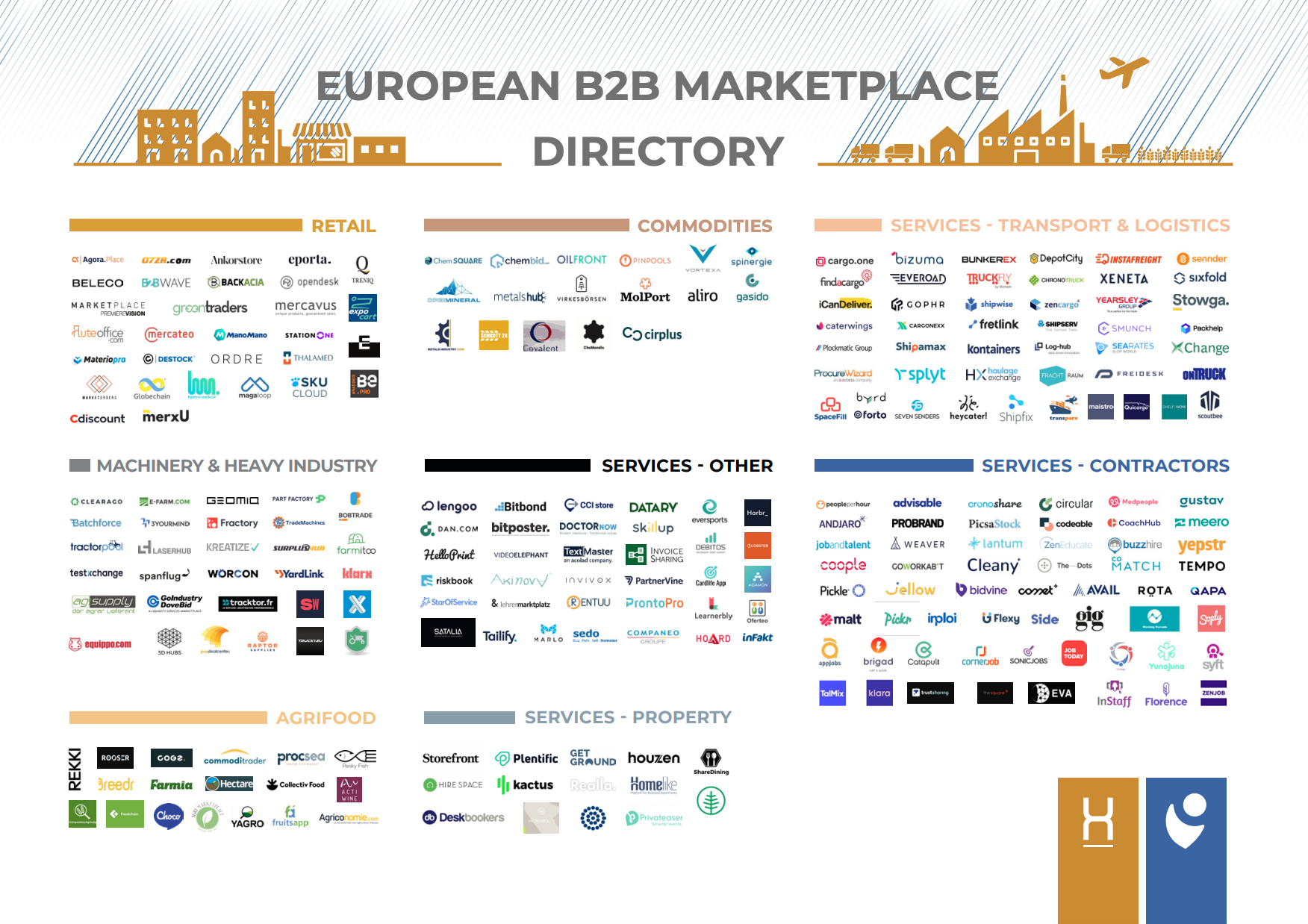 Scaling a B2B Marketplace: Mapping the European B2B Marketplace Landscape