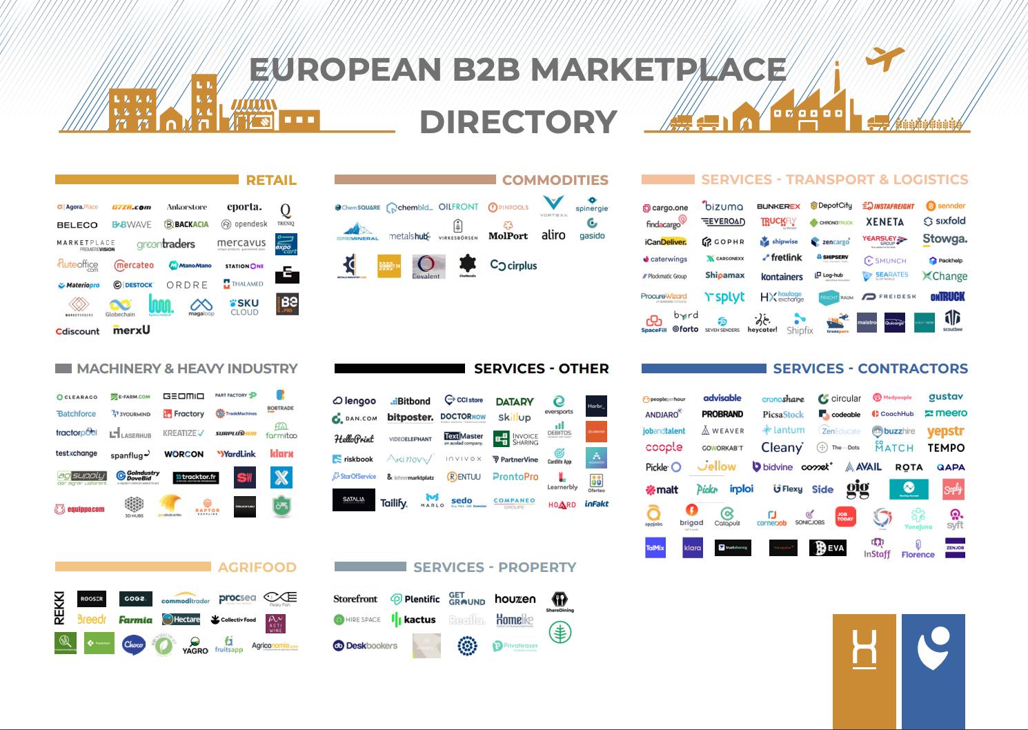 Scaling a B2B Marketplace: Mapping the European B2B Marketplace Landscape