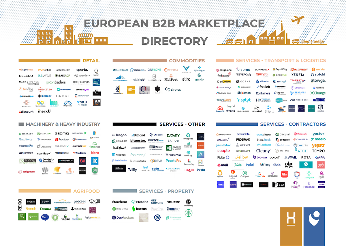 The B2B Marketplace Report: Mapping the European B2B marketplace landscape