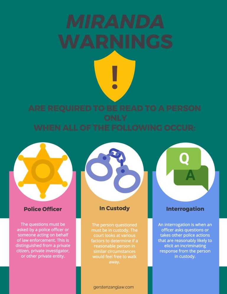 Miranda Warnings Infographic