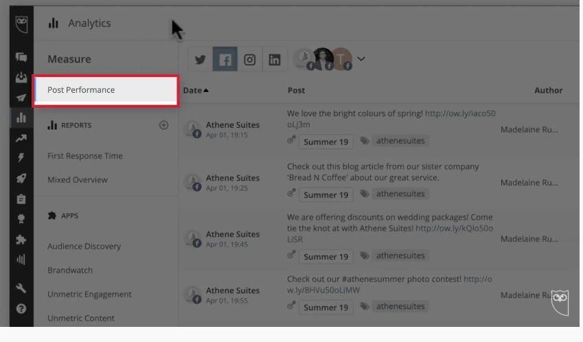 Hootsuite貼文成效報表畫面