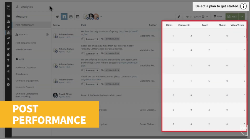 Hootsuite平台貼文成效報表畫面包含點擊數、留言數、分享數等