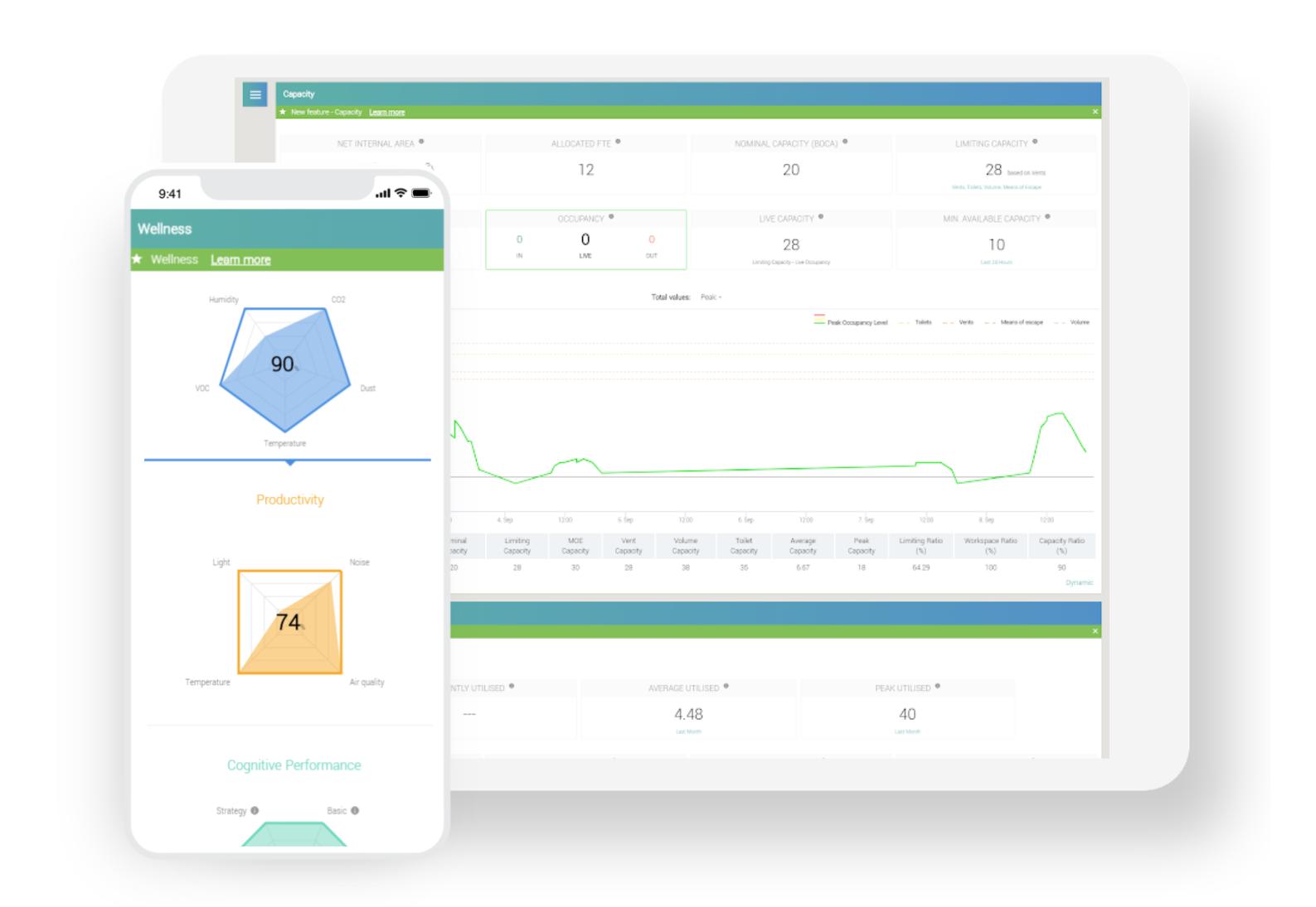 Equiem's Smart building platform empowers COVID-safe buildings.