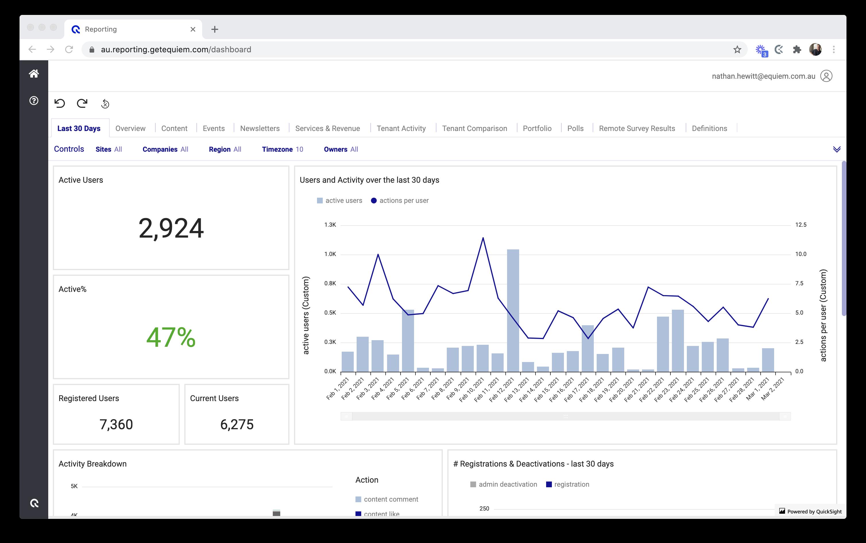 A general snapshot of Equiem's Analytics Dashboards.