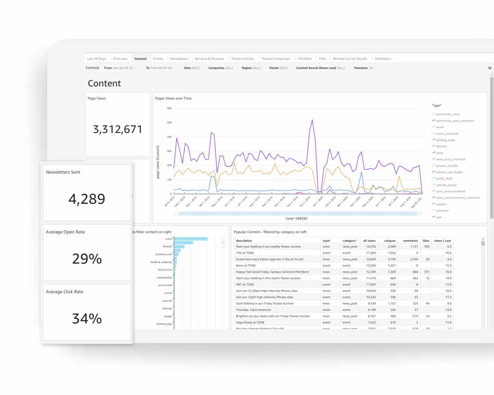 Property management analytics #3 Analytics Platform for Property Managers   Equiem Tenant Portal