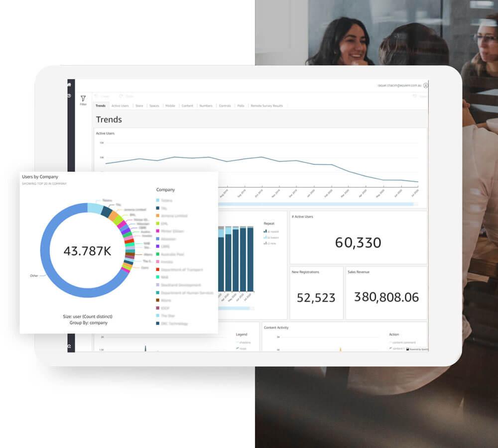 Advanced Property Management Analytics Platform | Equiem Tenant Portal