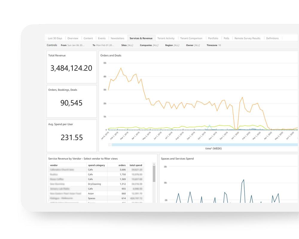 Proptech Analytics Solution | Equiem Tenant Portal