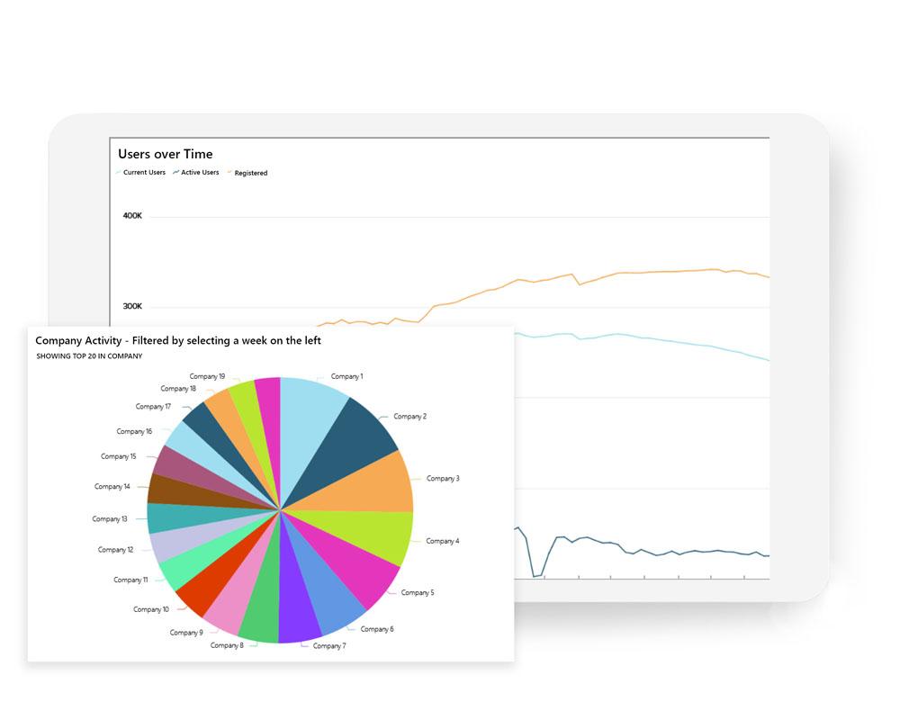 Property Management Tenant Data and Insights | Equiem Tenant Portal