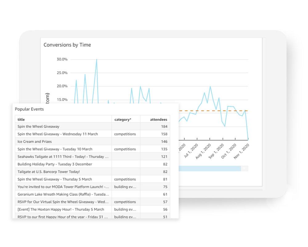 Proptech Analytics Solutions   Equiem Tenant Portal
