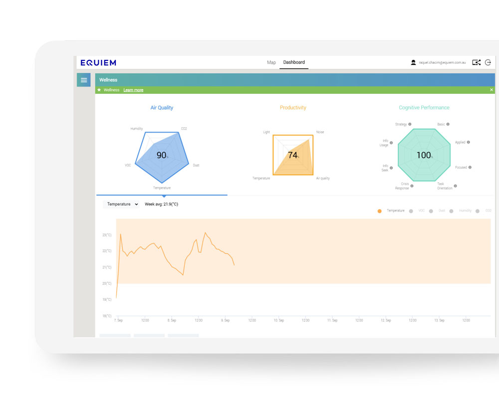 Indoor Air Quality Tracking Software | Equiem Tenant Portal