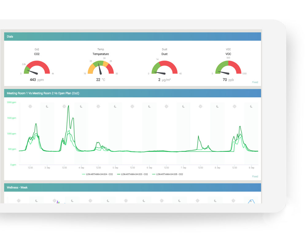 Smart Building Dashboards | Equiem Tenant Portal