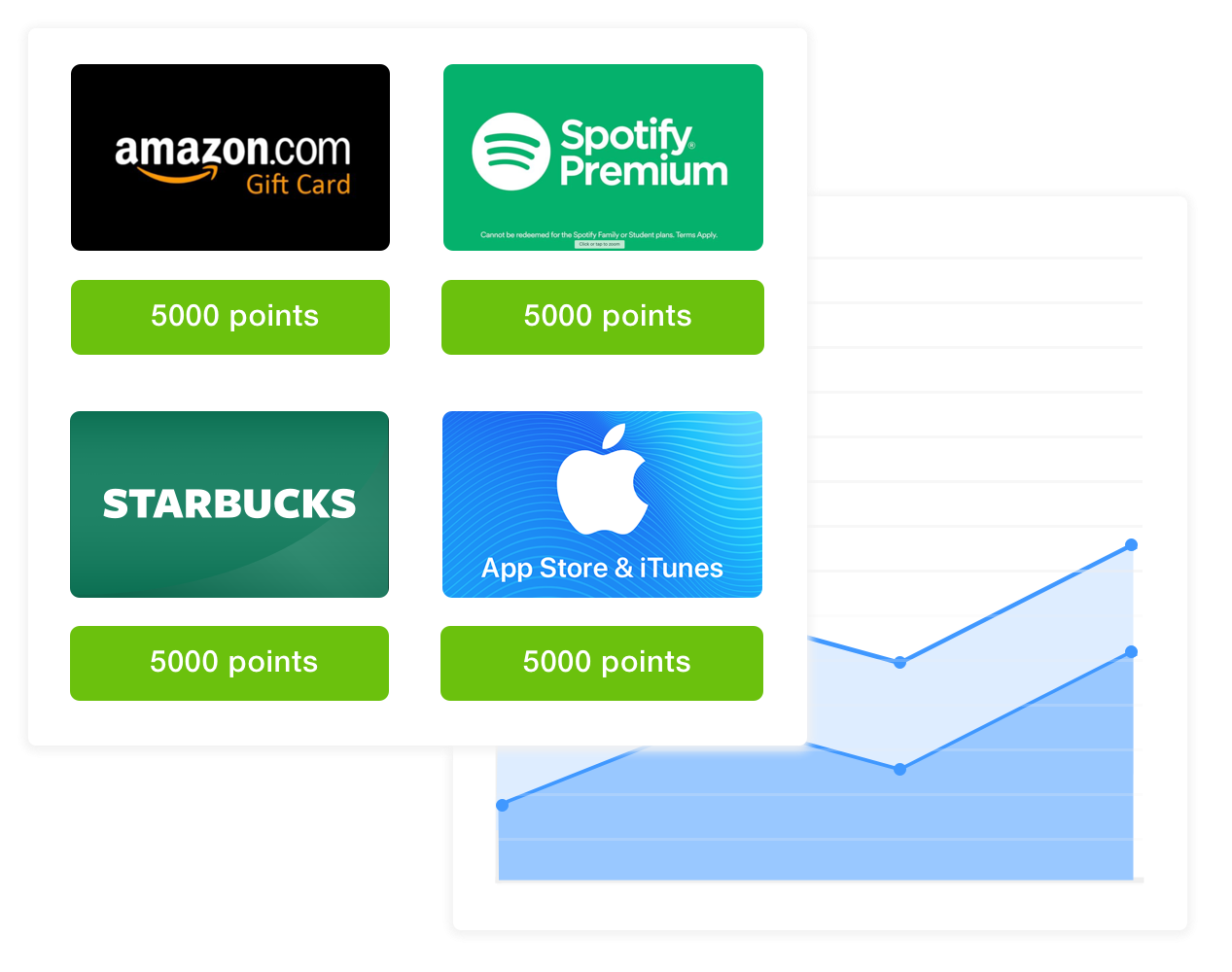 Brand ambassador points and rewards system