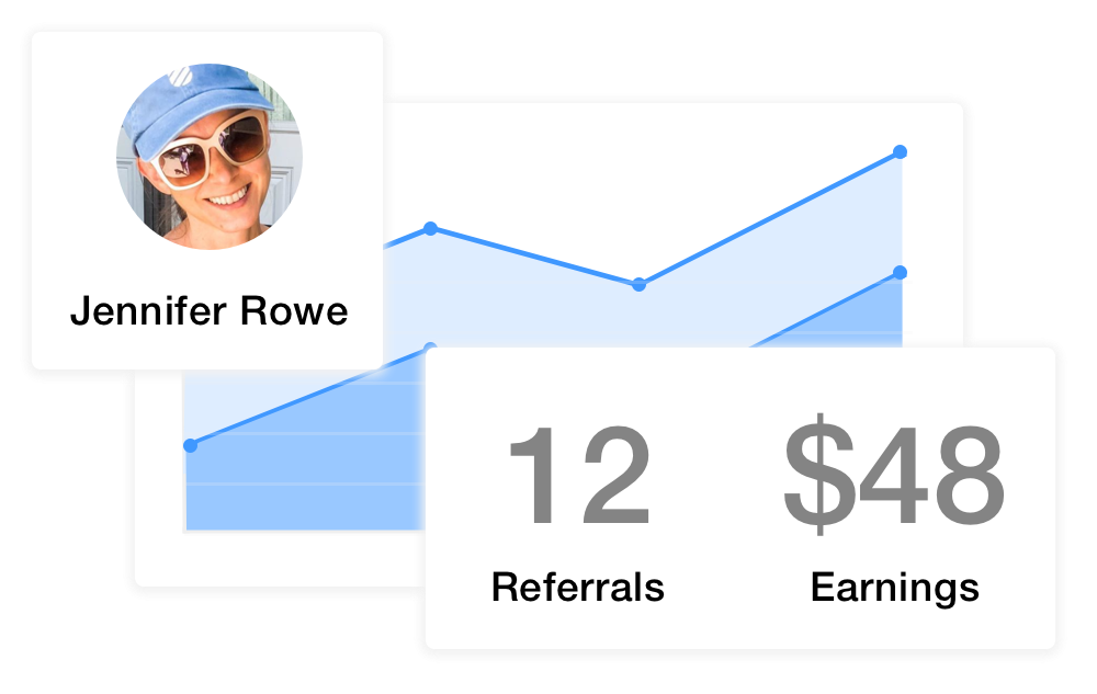 Affiliate and Referral Tracking for Brand Ambassadors