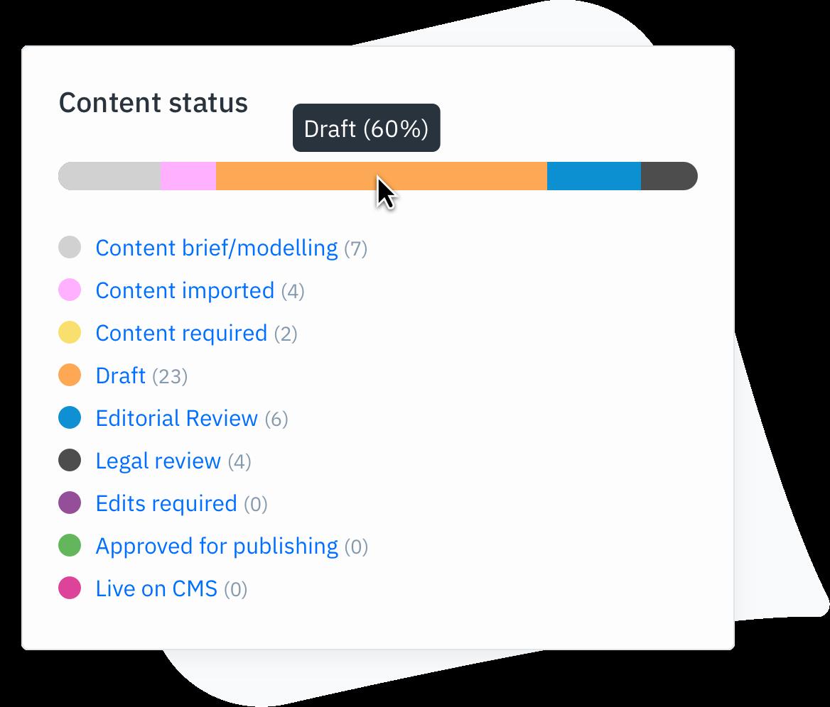 GatherContent Content Status UI