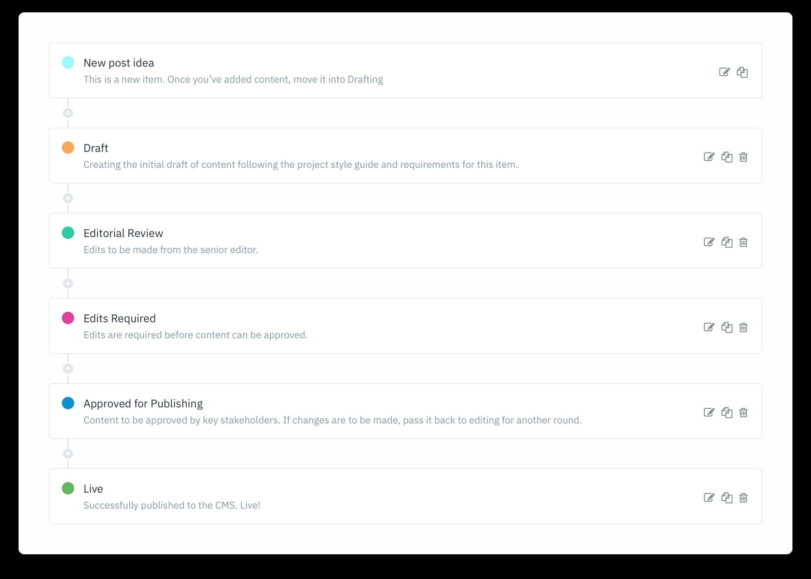 GatherContent Blog Post Content Workflow