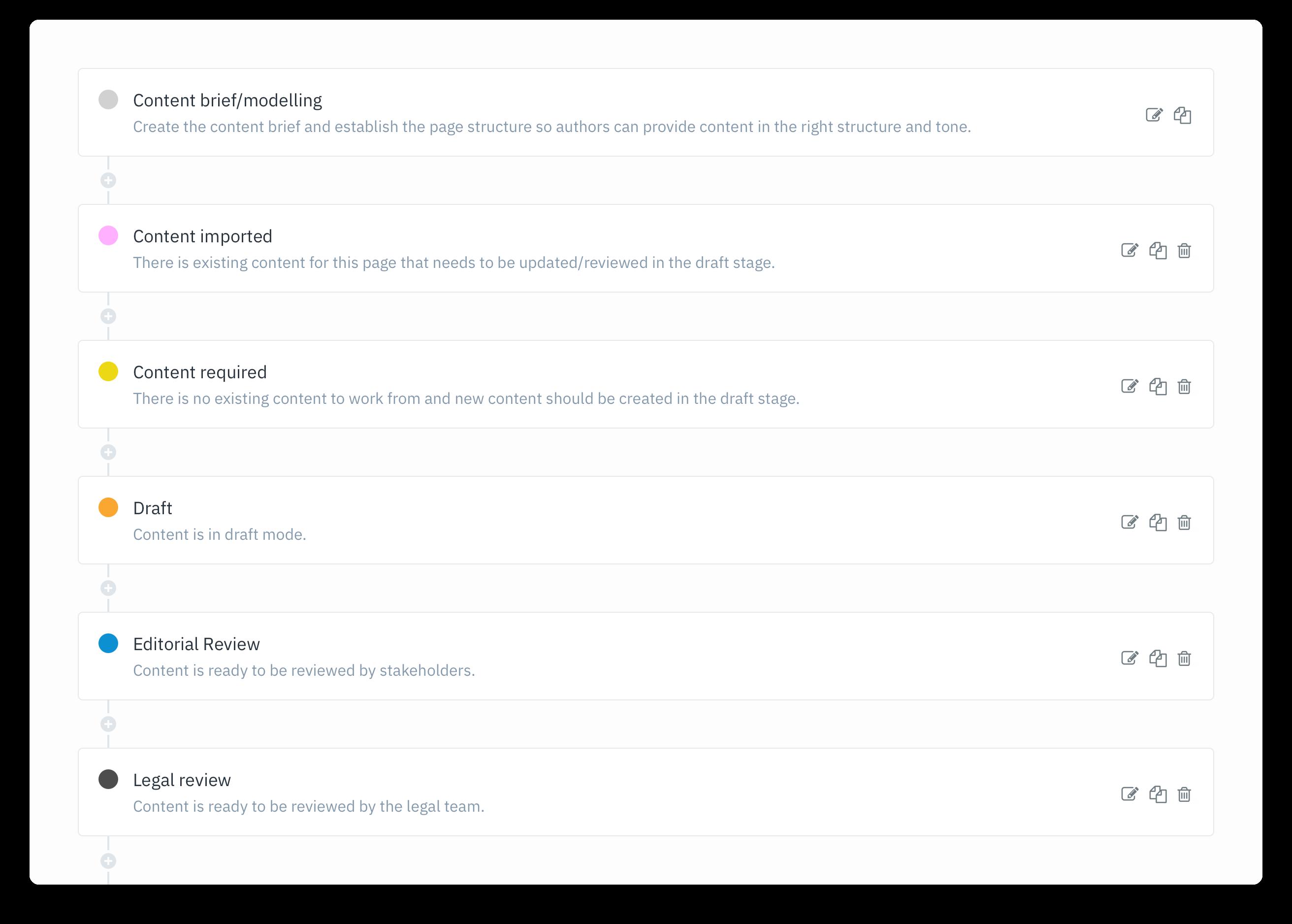 GatherContent Website Redesign Content Workflow