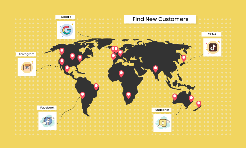 Social Enviro finding customers infographic
