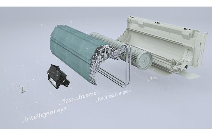 Luftvärmepump med avancerad rengöring av luften
