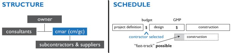 structure / schedule byrom-davey