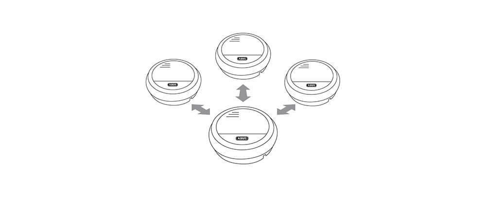 ABUS Rauchwarnmelder RM40 Li Funk 002