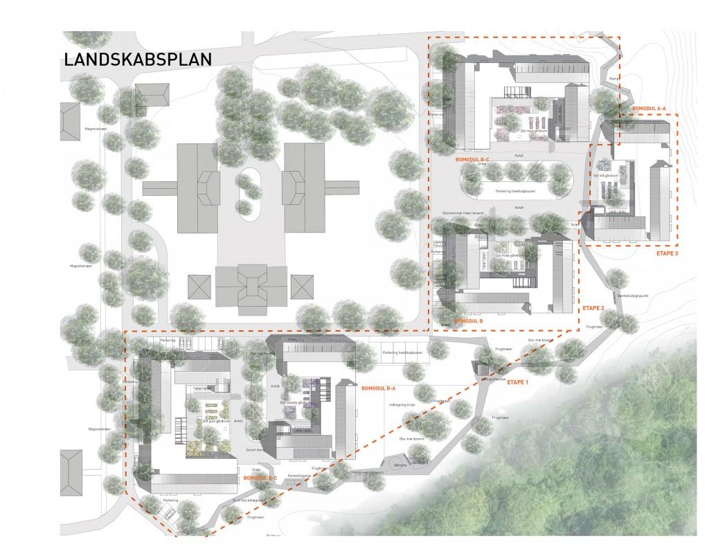 Landskabsplanen viser tre etaper. Der er her gårdrum og grønne rum mellem hver bygning.