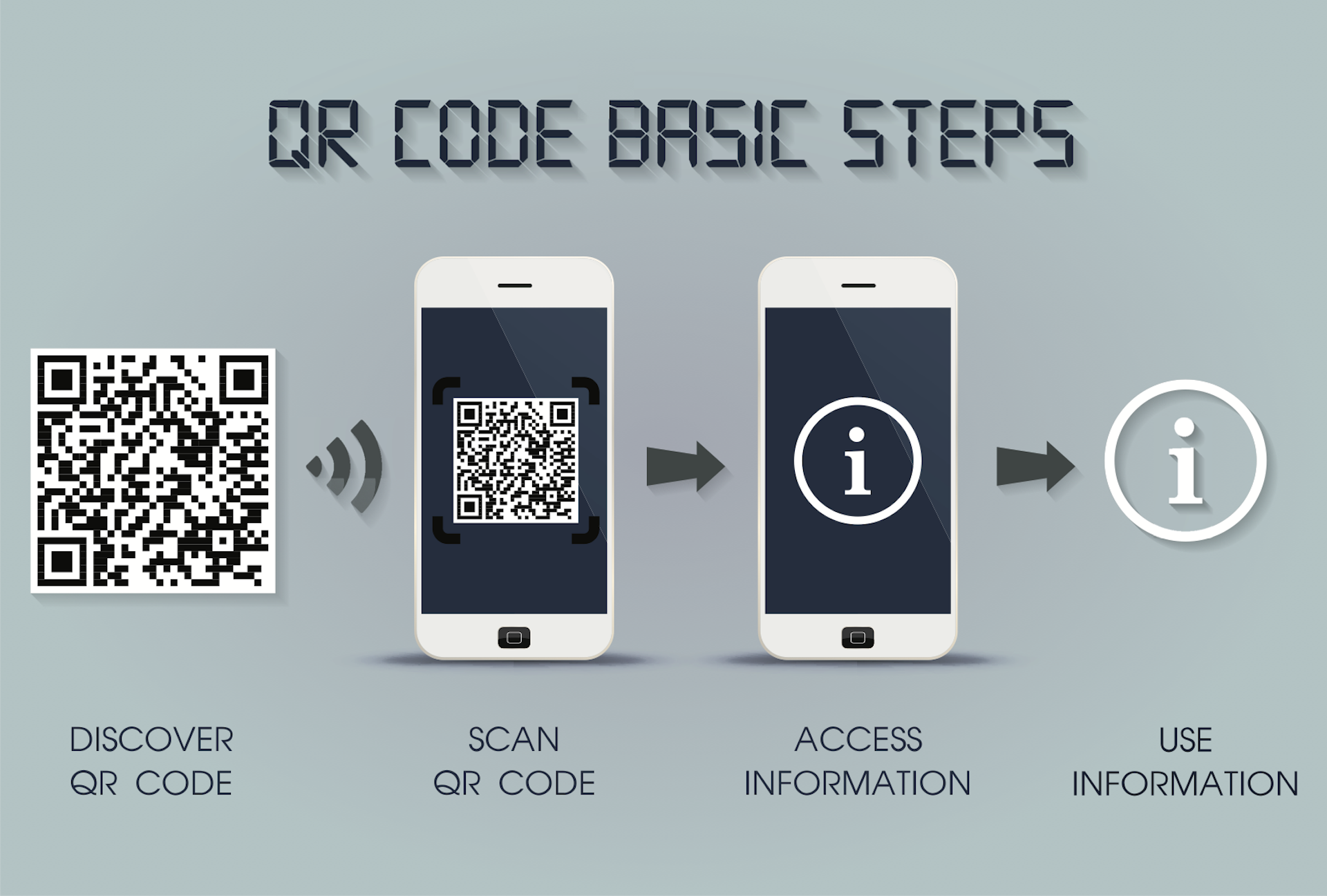 qr-code-use-in-4-steps