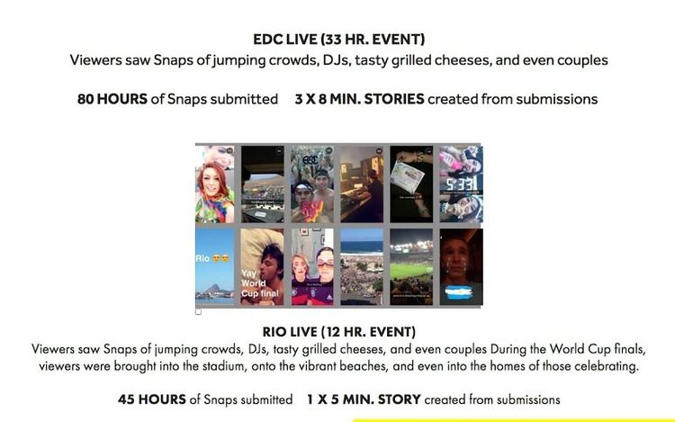 snapchat-our-story-pitch-deck-redesigned