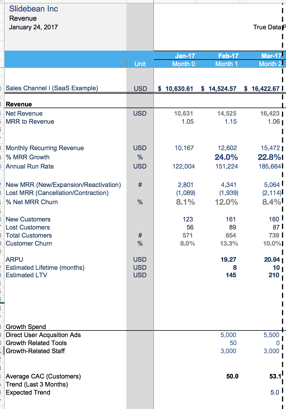 Financial Model Template: the spreadsheet that made us
