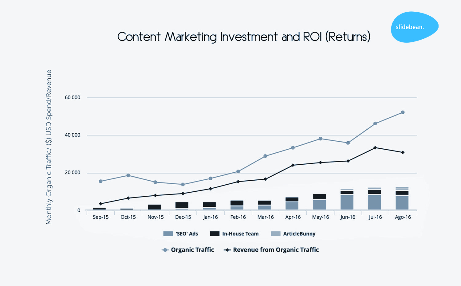 content-marketing-investment.jpg