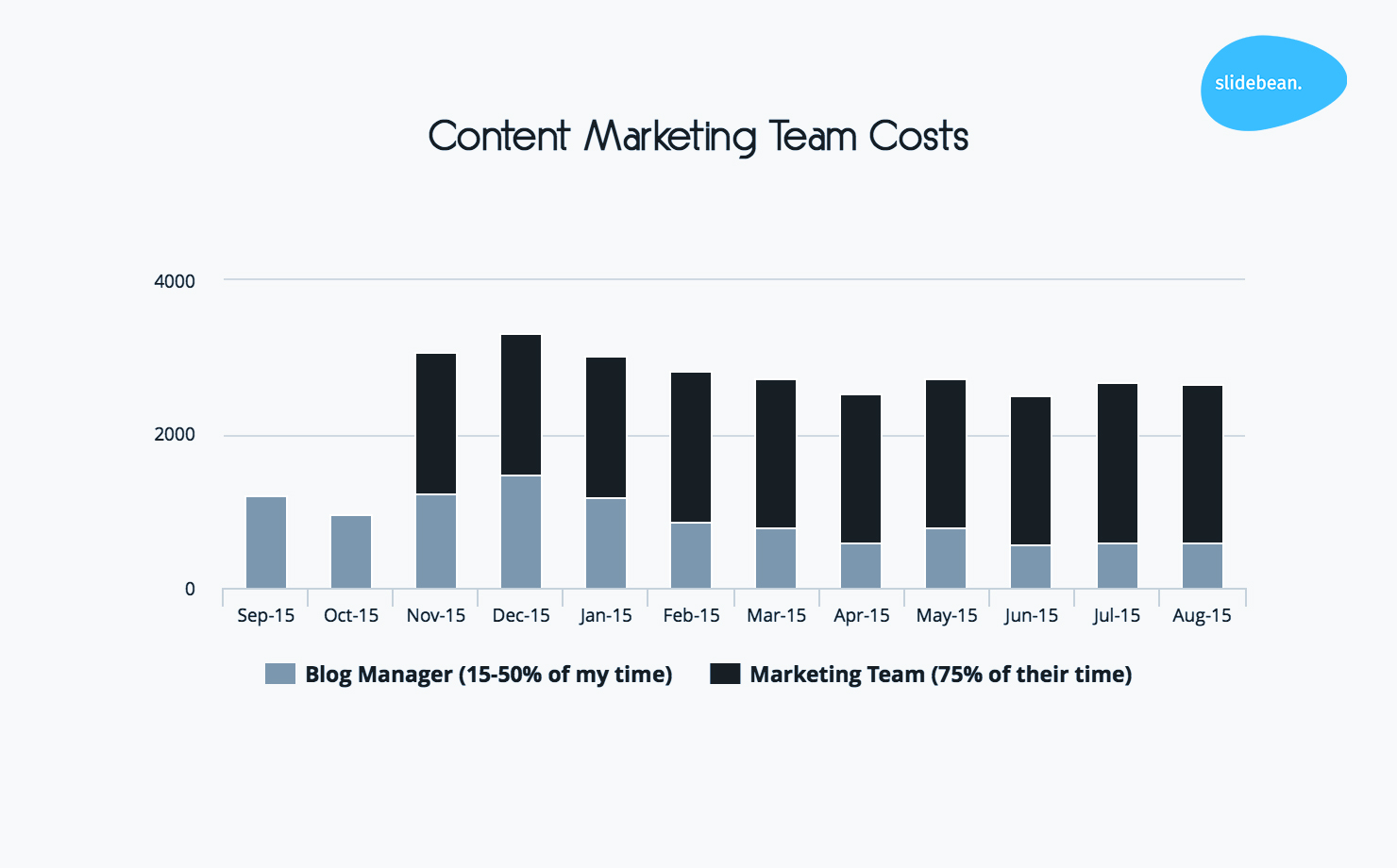 content-marketing-team.jpg