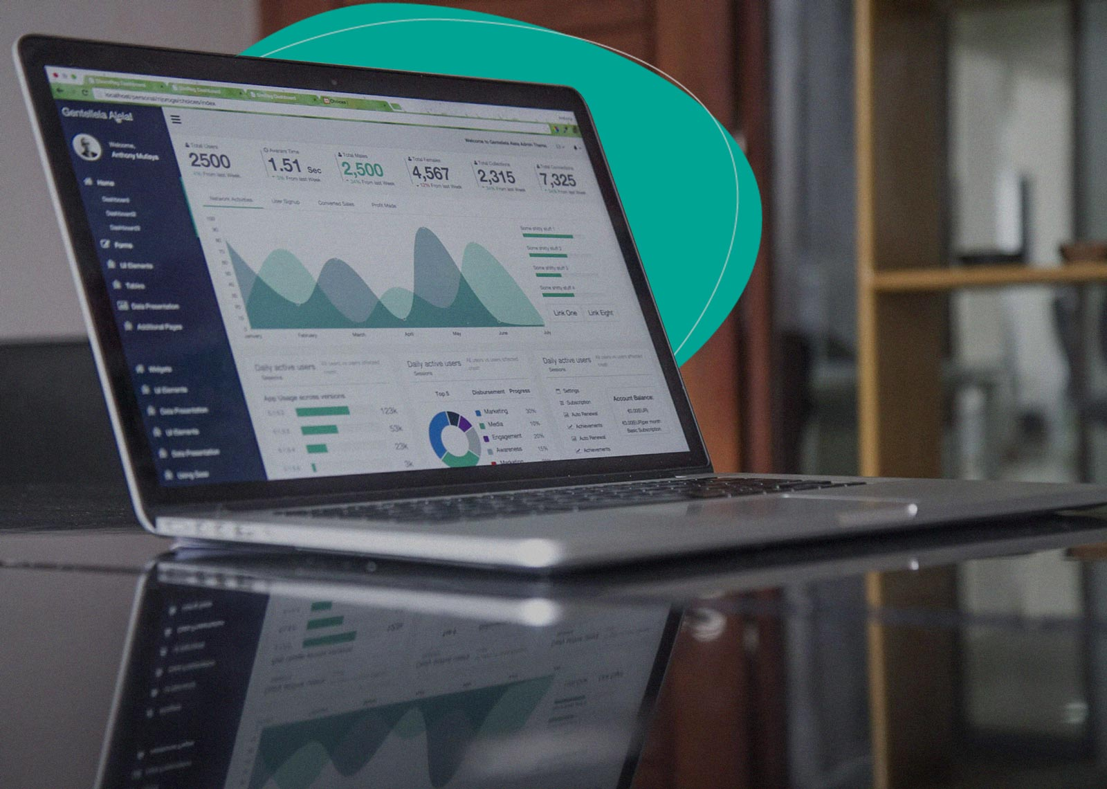 Financial Model Template: the spreadsheet that made us profitable