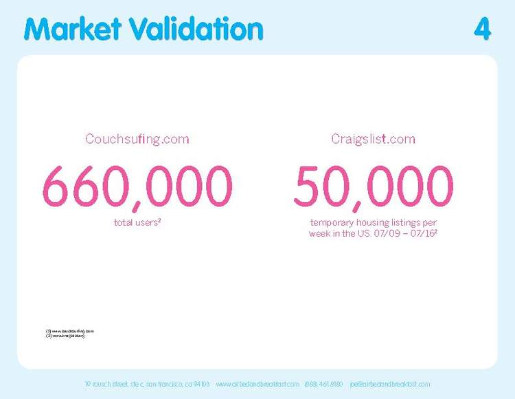 Original 2009 Market Validation slide.