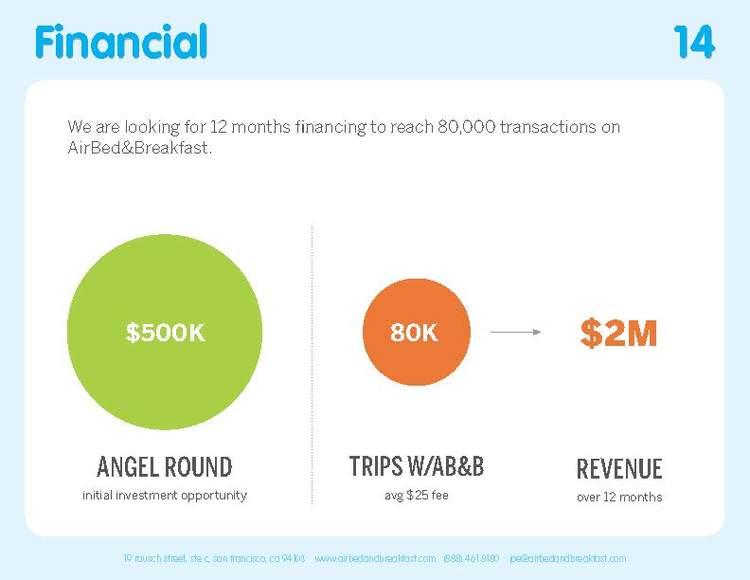 Original 2009 Financial slide.