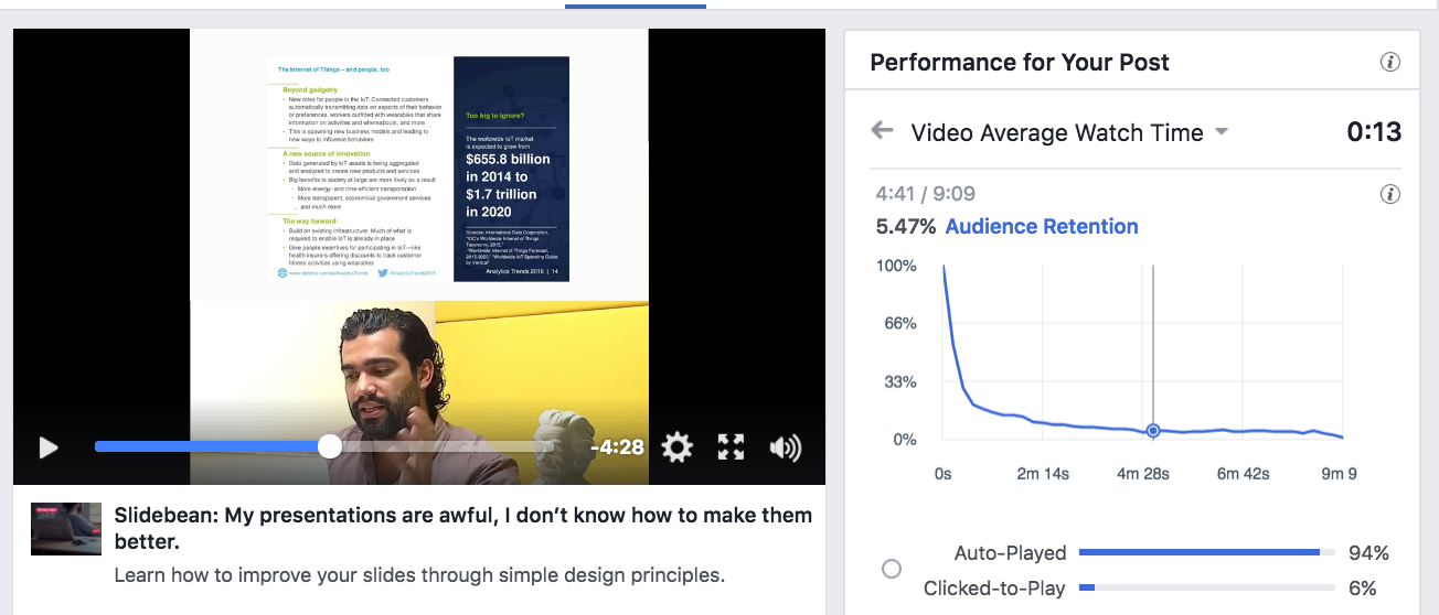 facebook-video-retention-rate.png