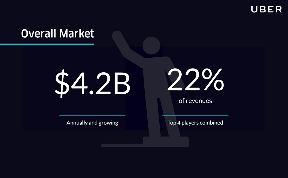 Uber-Market-Size-C.jpg
