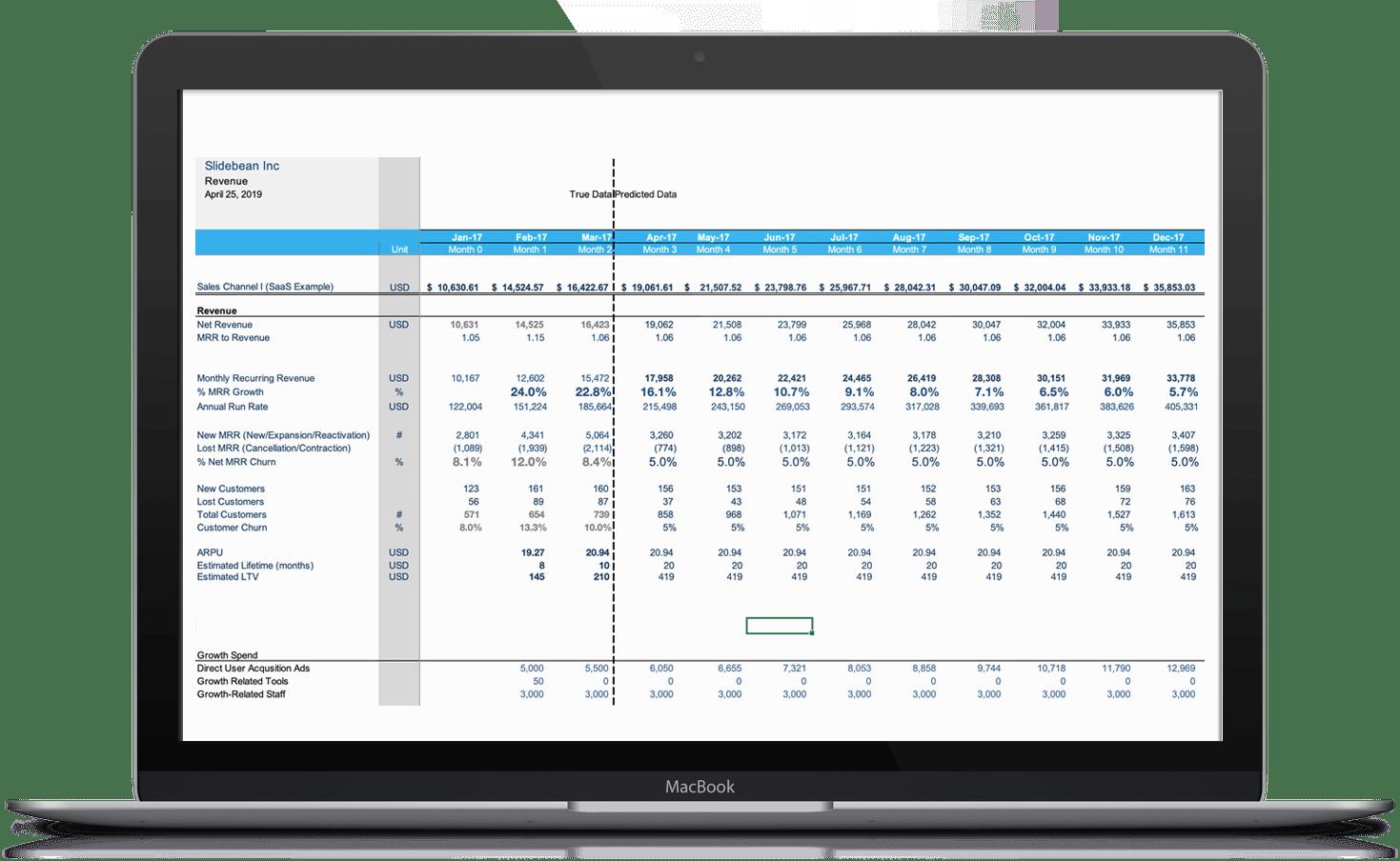 Financial model template