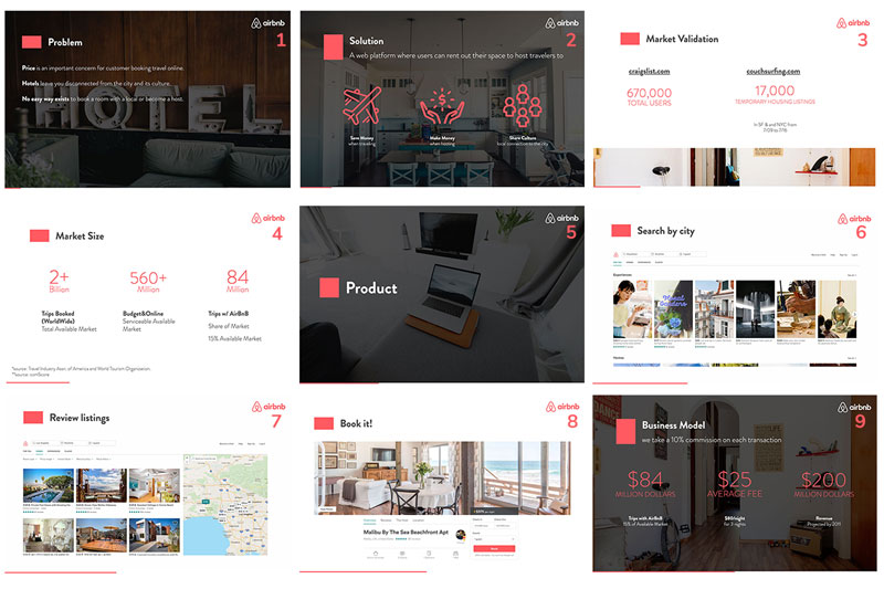 All Airbnb pitch deck slides
