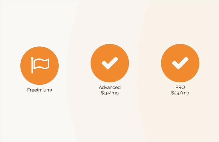 Slide with three icons about slidebean Plans, fremium, advanced and Pro