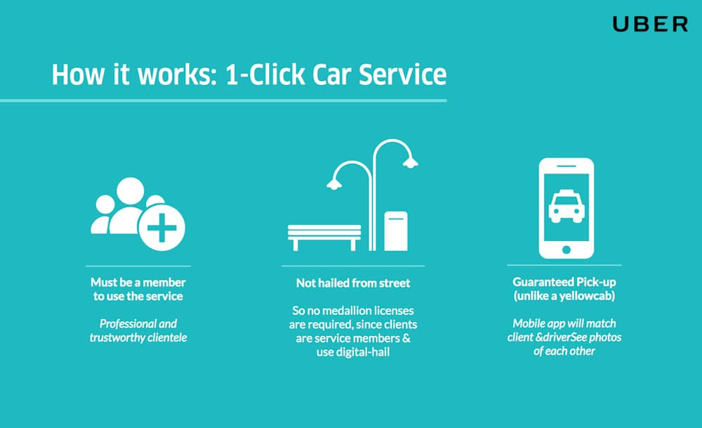 uber pitch deck solution slide