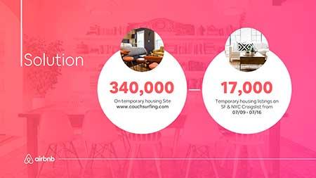 Airbnb pitch deck solution slide