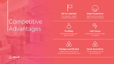 Airbnb pitch deck redesigned