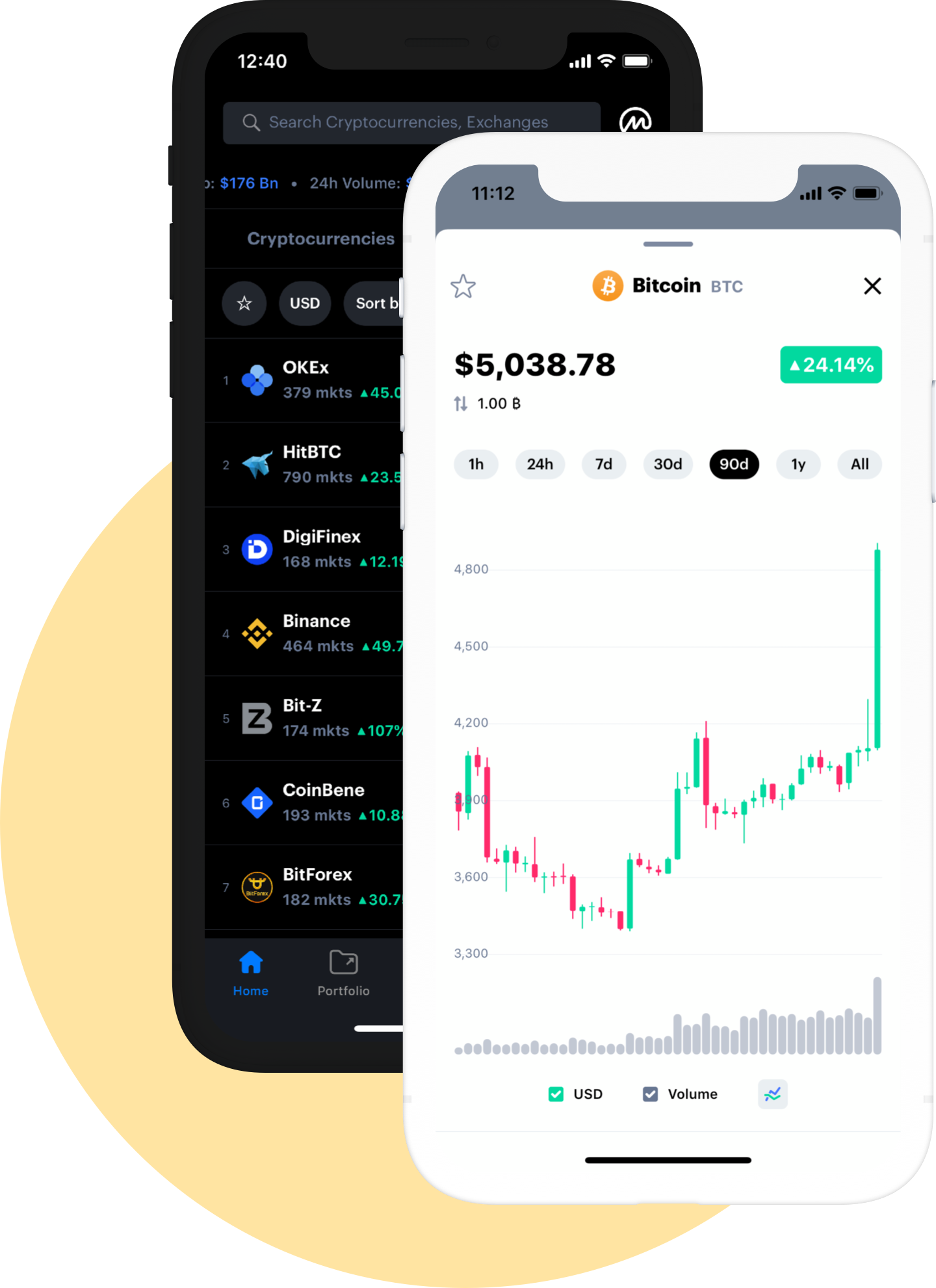 best app to track cryptocurrency for ios